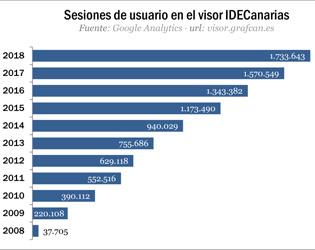IDE_Visor_Estadisticas2018.jpg